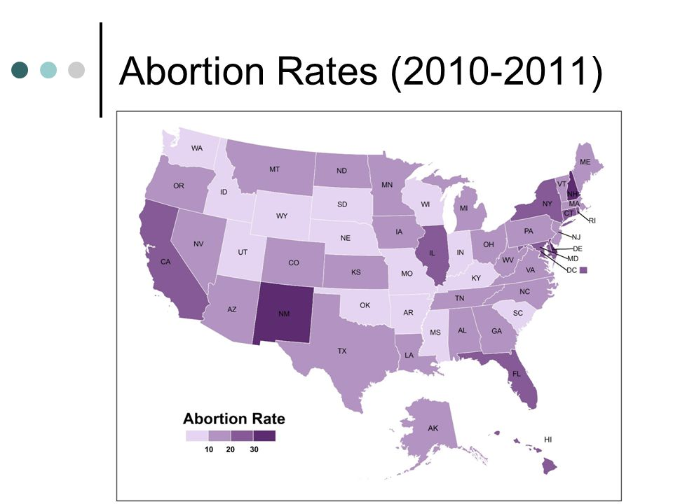 Abortion Rates (2010-2011)
