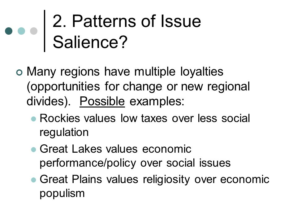 2. Patterns of Issue Salience.
