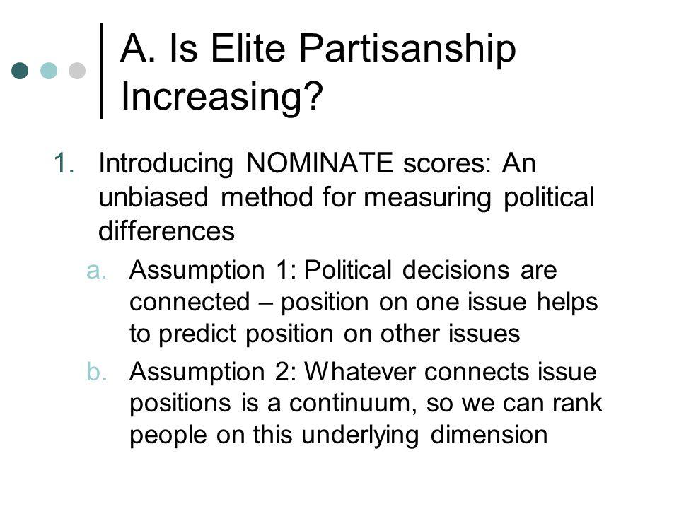 A. Is Elite Partisanship Increasing.