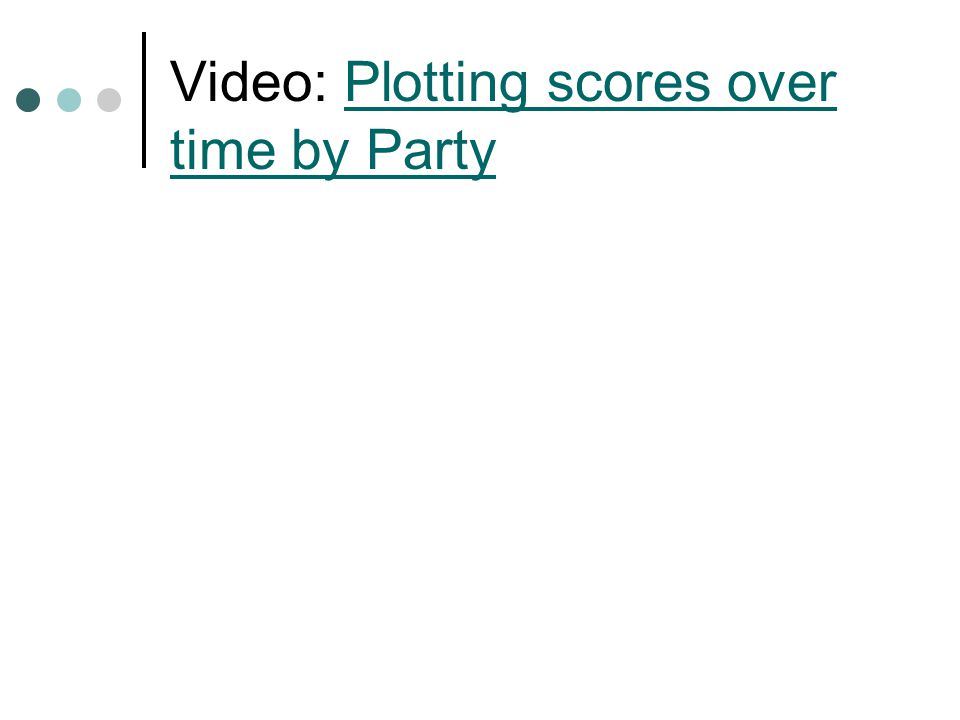 Video: Plotting scores over time by PartyPlotting scores over time by Party