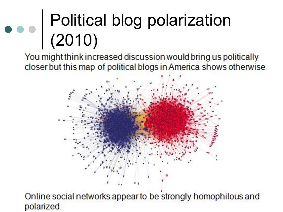 Political blog polarization (2010)