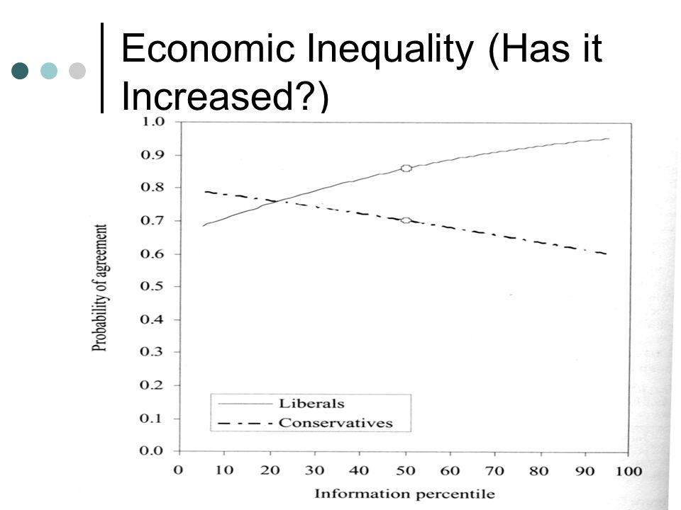 Economic Inequality (Has it Increased )