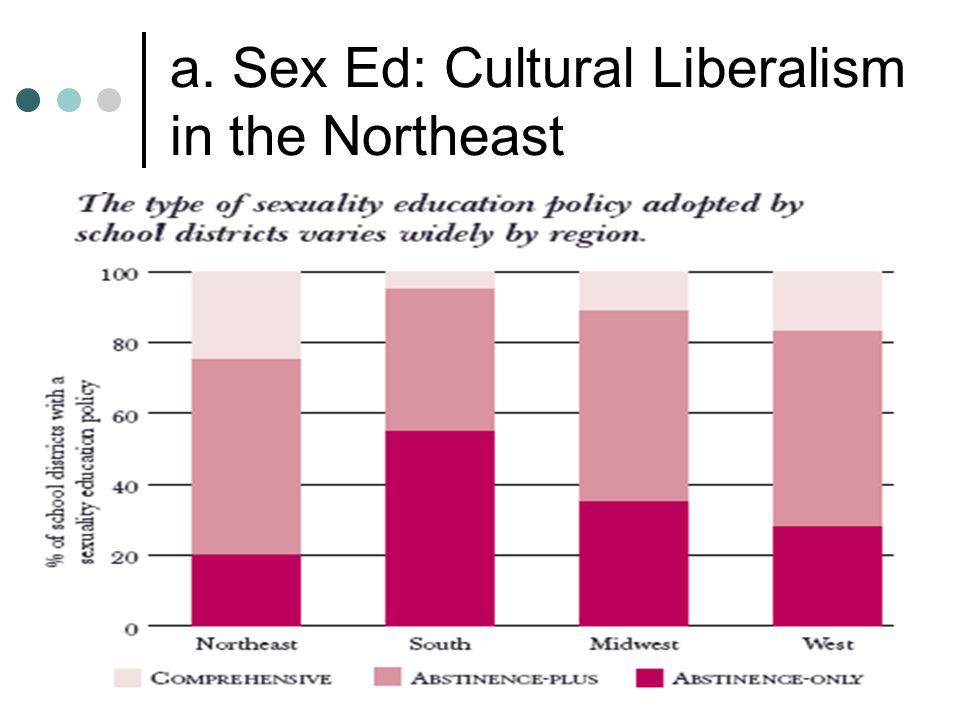a. Sex Ed: Cultural Liberalism in the Northeast