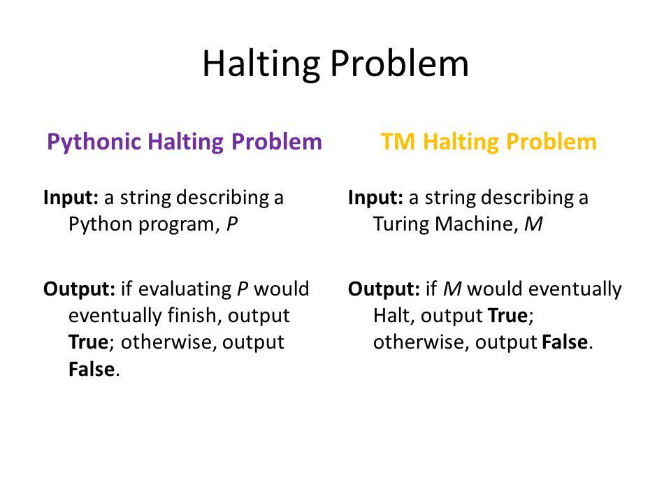 Halting Problem Proof def paradox(): if halts( paradox() ): while True: pass Pythonic Halting Problem TM Halting Problem HALTS(M) = TM that solves TM Halting Problem: input tape describes TM M, output tape: #1 if M halts, otherwise #0 PARADOX = TM that: 1.