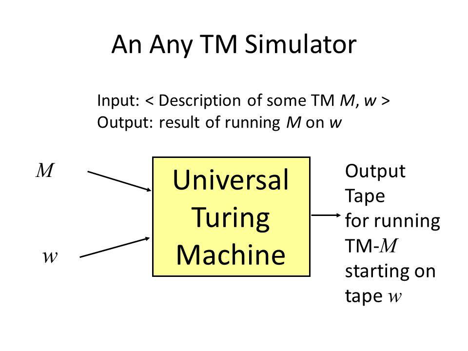 Manchester Illuminated Universal Turing Machine, #9 from http://www.verostko.com/manchester/manchester.html