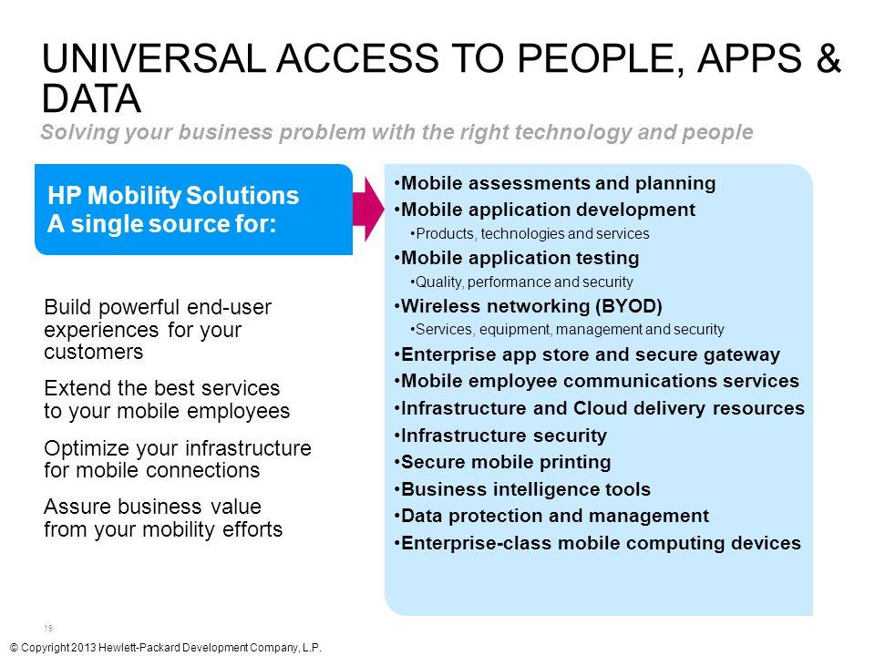 20 ENTERPRISE MOBILITY EVOLUTION Mobile Device Management (MDM) Mobile Application Management (MAM) NOC-reliant email solutions V1.0V1.5 V1.5V1.5 V2.0 Secure Persona & Virtualization ACES is about devices!!.