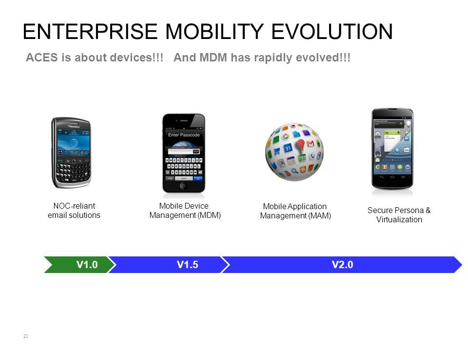 20 ENTERPRISE MOBILITY EVOLUTION Mobile Device Management (MDM) Mobile Application Management (MAM) NOC-reliant email solutions V1.0V1.5 V1.5V1.5 V2.0