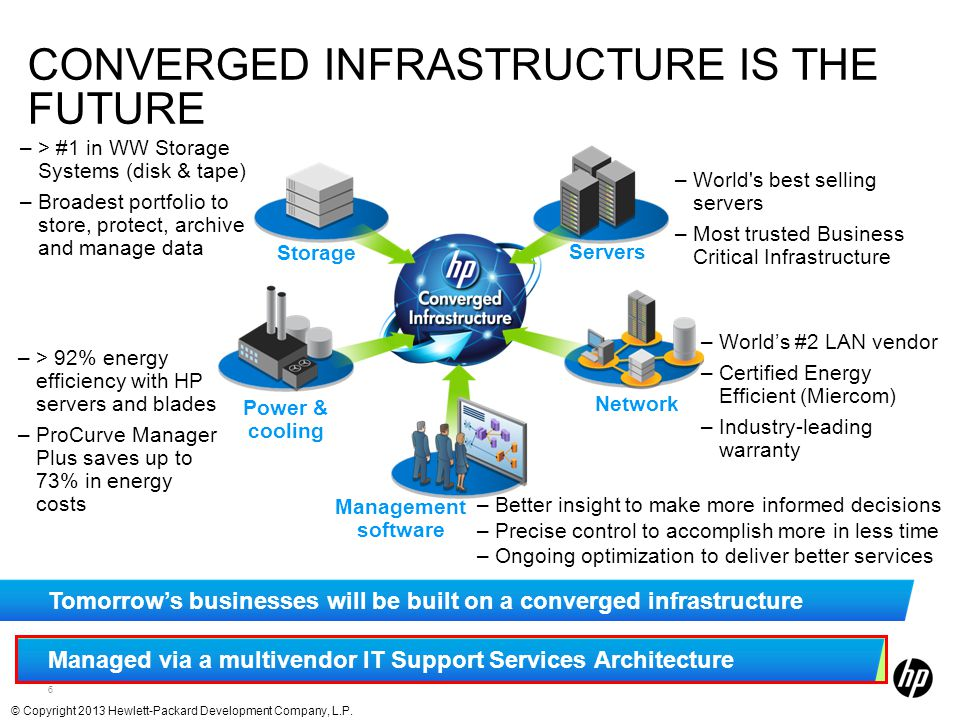 7 LEADER IN CONVERGED INFRASTRUCTURE From servers, storage, networking, and services all the way to the cloud HP Storage Realizing a new vision for the storage industry HP Servers Launching new server categories HP Networking Simplifying the network HP Technology Services Revolutionizing support services Project Moonshot <89% energy <94% space Mid-High End Open Standards- based SDN Multivendor, converged & cloud support architecture - 95% FTR © Copyright 2013 Hewlett-Packard Development Company, L.P.
