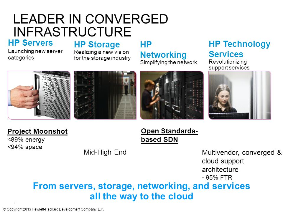 7 LEADER IN CONVERGED INFRASTRUCTURE From servers, storage, networking, and services all the way to the cloud HP Storage Realizing a new vision for th