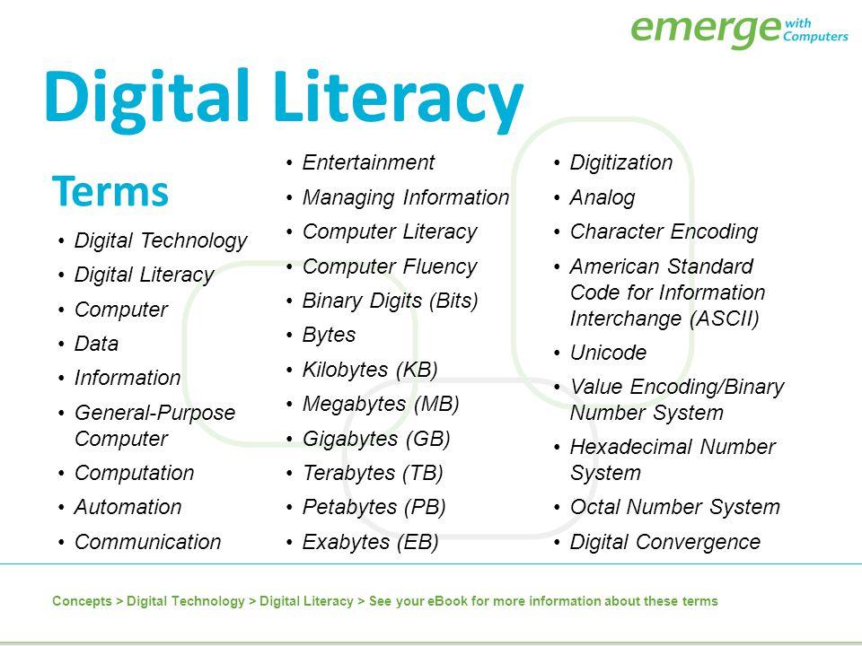 Terms Digital Technology Digital Literacy Computer Data Information General-Purpose Computer Computation Automation Communication Entertainment Managi
