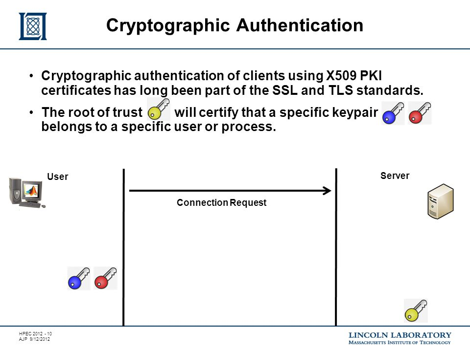 HPEC 2012 - 10 AJP 9/12/2012 Cryptographic authentication of clients using X509 PKI certificates has long been part of the SSL and TLS standards.