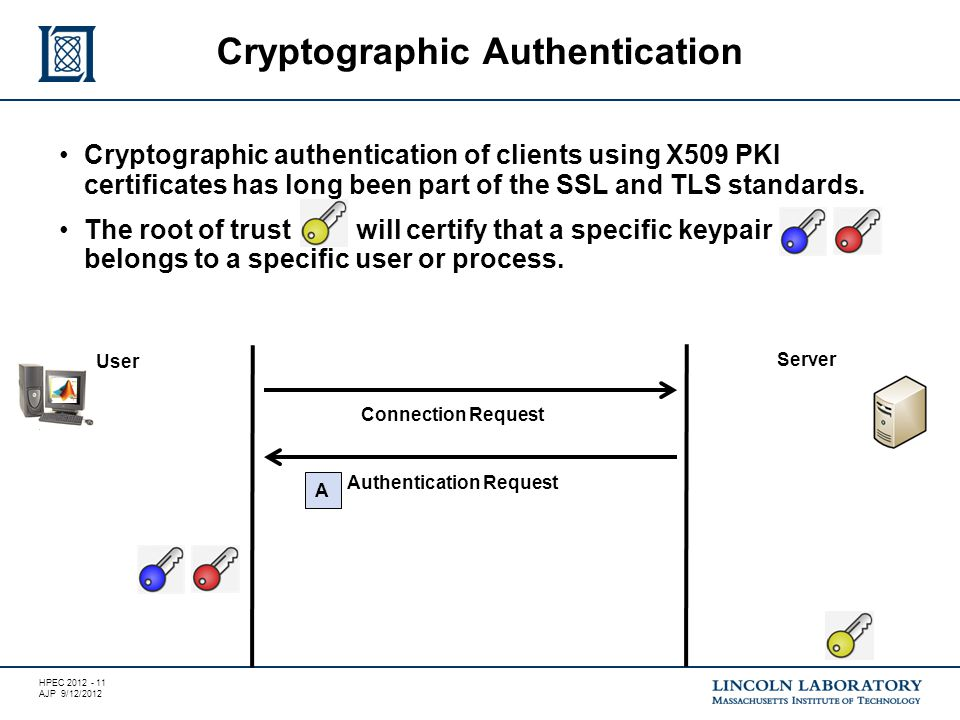 HPEC 2012 - 11 AJP 9/12/2012 Cryptographic authentication of clients using X509 PKI certificates has long been part of the SSL and TLS standards.