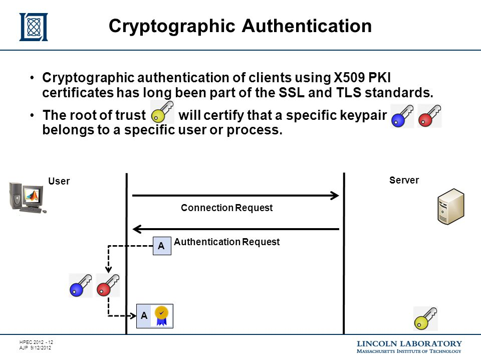 HPEC 2012 - 12 AJP 9/12/2012 Cryptographic authentication of clients using X509 PKI certificates has long been part of the SSL and TLS standards.