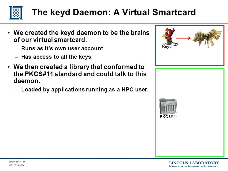 HPEC 2012 - 25 AJP 9/12/2012 We created the keyd daemon to be the brains of our virtual smartcard.