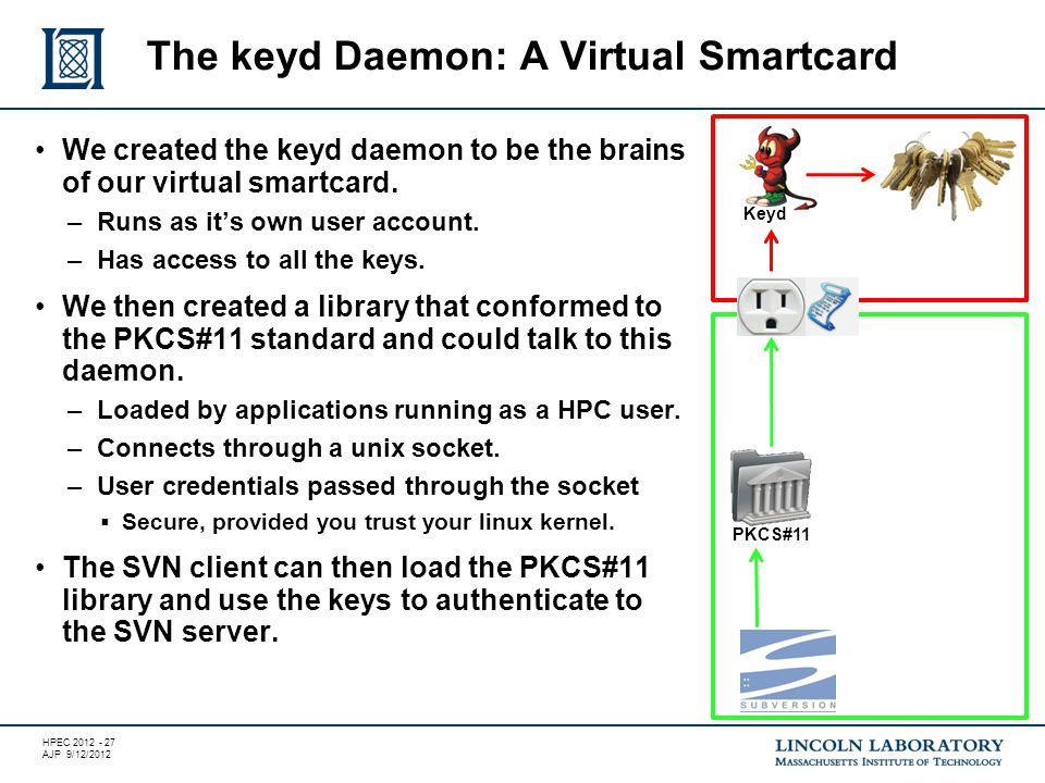 HPEC 2012 - 27 AJP 9/12/2012 We created the keyd daemon to be the brains of our virtual smartcard.