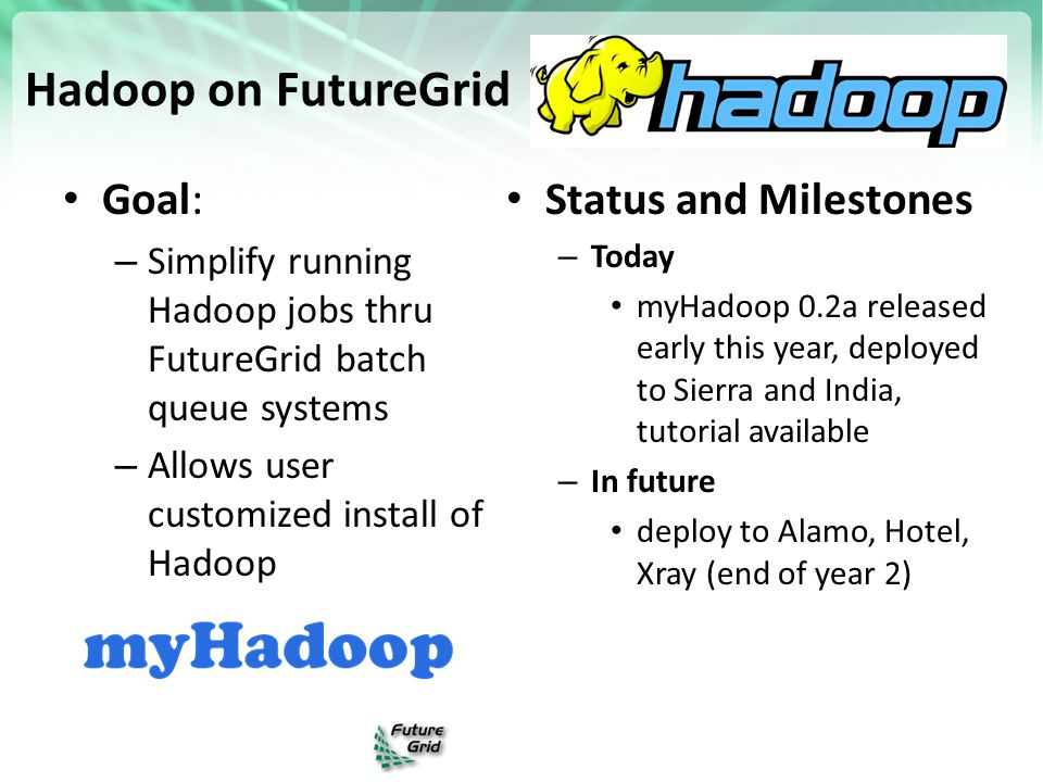 Hadoop on FutureGrid Goal: – Simplify running Hadoop jobs thru FutureGrid batch queue systems – Allows user customized install of Hadoop Status and Mi