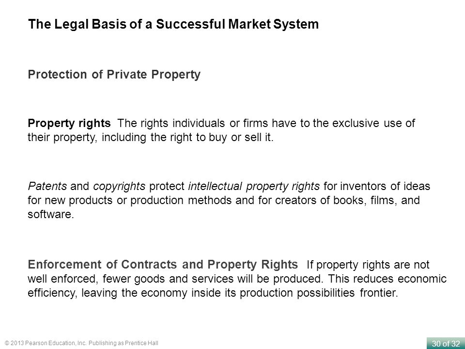 30 of 32 © 2013 Pearson Education, Inc. Publishing as Prentice Hall The Legal Basis of a Successful Market System Property rights The rights individua