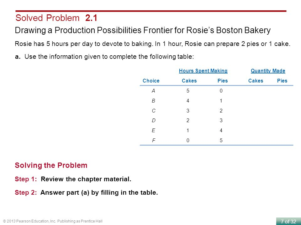 7 of 32 © 2013 Pearson Education, Inc. Publishing as Prentice Hall Solved Problem 2.1 Drawing a Production Possibilities Frontier for Rosie's Boston B