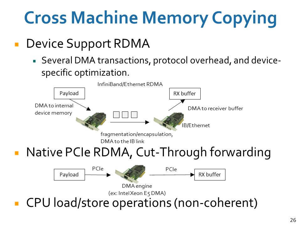 26 Cross Machine Memory Copying Device Support RDMA Several DMA transactions, protocol overhead, and device- specific optimization. Native PCIe RDMA,