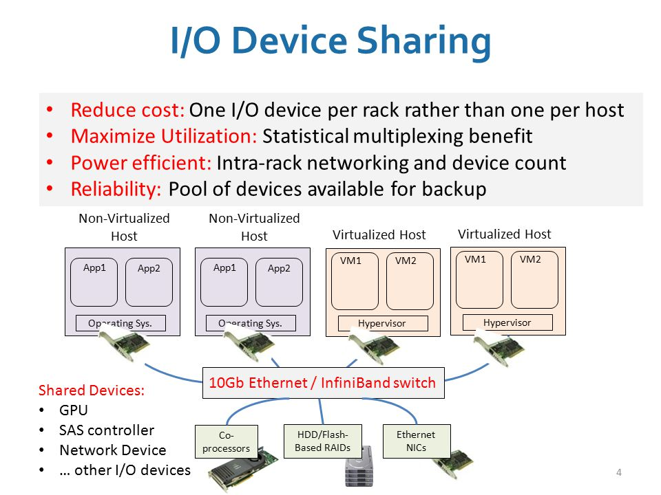 4 Reduce cost: One I/O device per rack rather than one per host Maximize Utilization: Statistical multiplexing benefit Power efficient: Intra-rack net