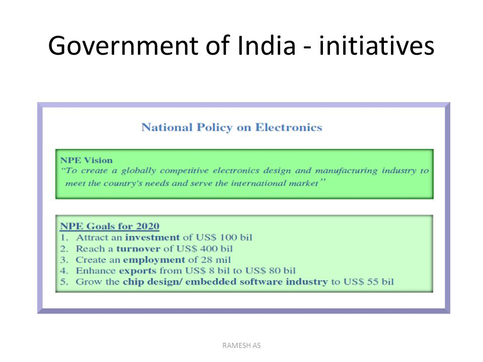 Government of India - initiatives RAMESH AS
