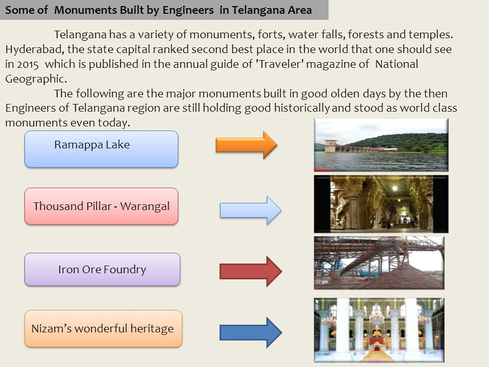 Some of Monuments Built by Engineers in Telangana Area Ramappa Lake Telangana has a variety of monuments, forts, water falls, forests and temples. Hyd