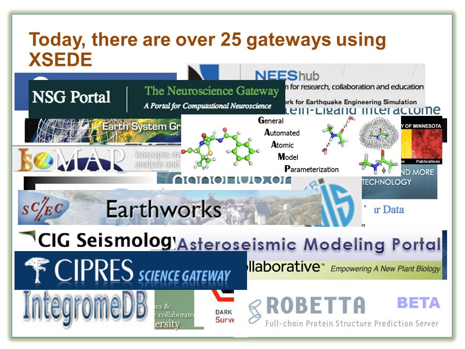 Today, there are over 25 gateways using XSEDE