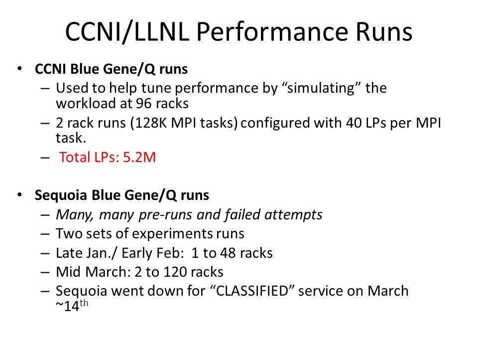 CCNI/LLNL Performance Runs CCNI Blue Gene/Q runs – Used to help tune performance by simulating the workload at 96 racks – 2 rack runs (128K MPI tasks) configured with 40 LPs per MPI task.