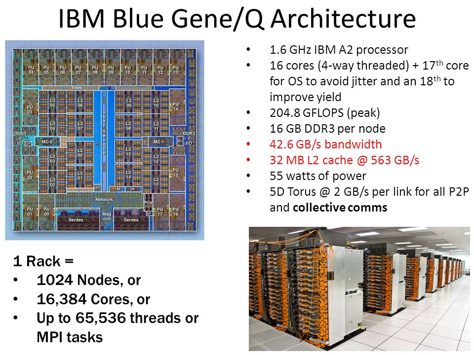 IBM Blue Gene/Q Architecture 1.6 GHz IBM A2 processor 16 cores (4-way threaded) 16 GB DDR3 per node 42.6 GB/s bandwidth 32 MB L2 cache 204.8 GFLOPS (peak) 55 watts of power 5D Torus @ 2 GB/s network 1 Rack = 1024 Nodes, or 16,384 Cores, or Up to 65,536 threads or MPI tasks 1.6 GHz IBM A2 processor 16 cores (4-way threaded) + 17 th core for OS to avoid jitter and an 18 th to improve yield 204.8 GFLOPS (peak) 16 GB DDR3 per node 42.6 GB/s bandwidth 32 MB L2 cache @ 563 GB/s 55 watts of power 5D Torus @ 2 GB/s per link for all P2P and collective comms 1 Rack = 1024 Nodes, or 16,384 Cores, or Up to 65,536 threads or MPI tasks