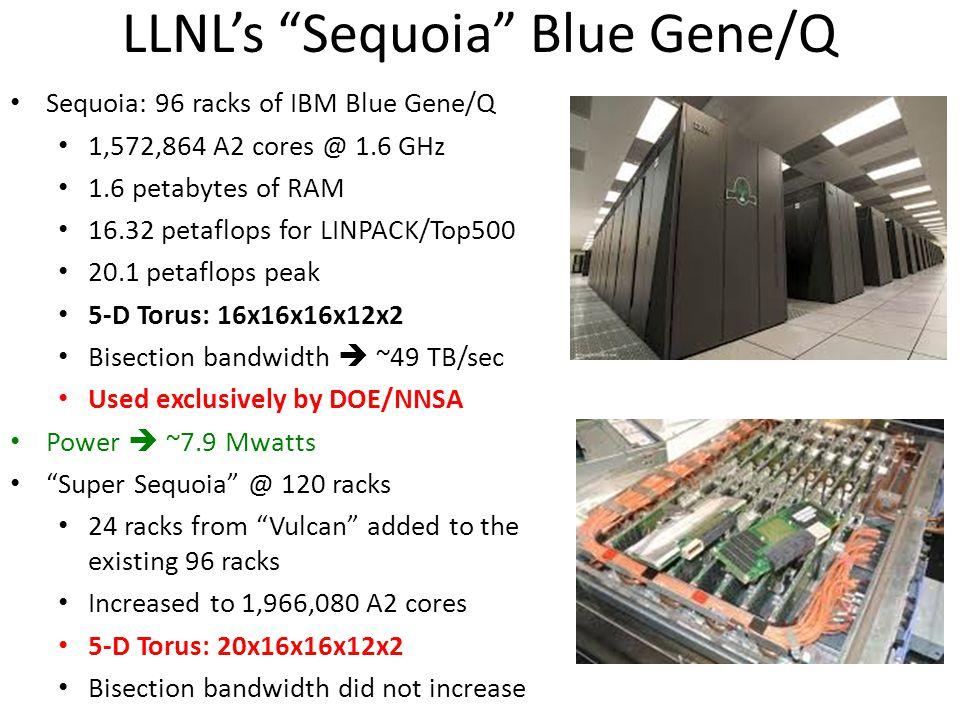 LLNL's Sequoia Blue Gene/Q Sequoia: 96 racks of IBM Blue Gene/Q 1,572,864 A2 cores @ 1.6 GHz 1.6 petabytes of RAM 16.32 petaflops for LINPACK/Top500 20.1 petaflops peak 5-D Torus: 16x16x16x12x2 Bisection bandwidth  ~49 TB/sec Used exclusively by DOE/NNSA Power  ~7.9 Mwatts Super Sequoia @ 120 racks 24 racks from Vulcan added to the existing 96 racks Increased to 1,966,080 A2 cores 5-D Torus: 20x16x16x12x2 Bisection bandwidth did not increase