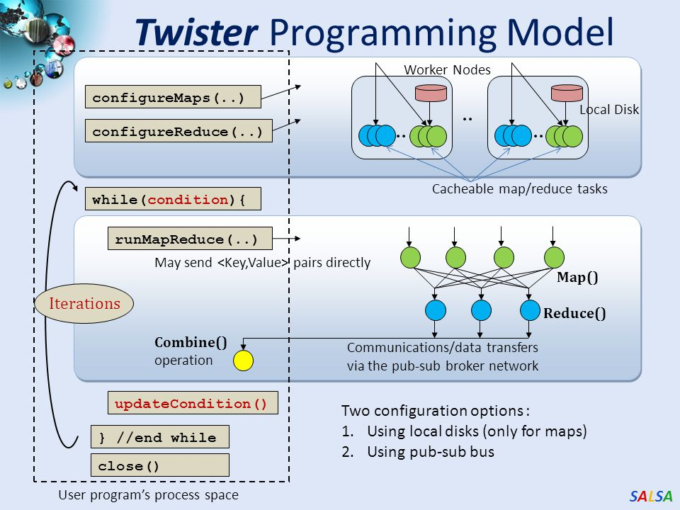 SALSASALSA Twister Programming Model configureMaps(..) Two configuration options : 1.Using local disks (only for maps) 2.Using pub-sub bus configureReduce(..) runMapReduce(..) while(condition){ } //end while updateCondition() close() User program's process space Combine() operation Reduce() Map() Worker Nodes Communications/data transfers via the pub-sub broker network Iterations May send pairs directly Local Disk Cacheable map/reduce tasks