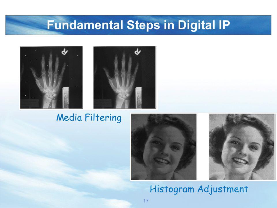 Fundamental Steps in Digital IP Media Filtering Histogram Adjustment 17