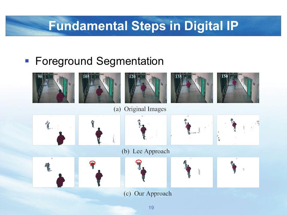 Fundamental Steps in Digital IP  Foreground Segmentation 19