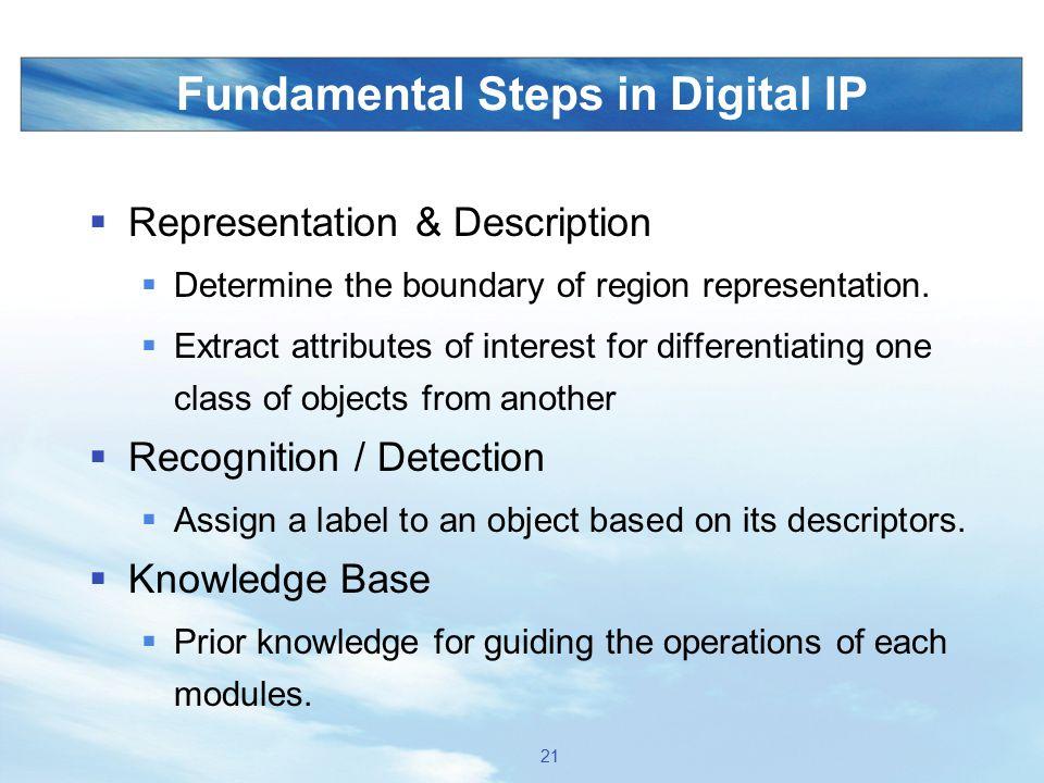 Fundamental Steps in Digital IP  Representation & Description  Determine the boundary of region representation.  Extract attributes of interest for