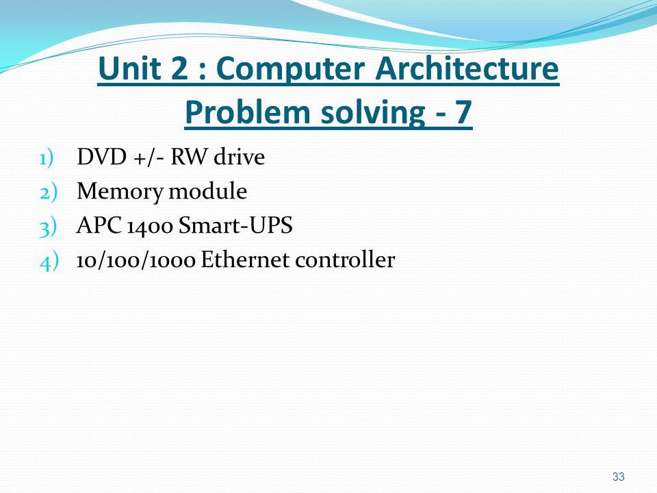 1) DVD +/- RW drive 2) Memory module 3) APC 1400 Smart-UPS 4) 10/100/1000 Ethernet controller 33 Unit 2 : Computer Architecture Problem solving - 7