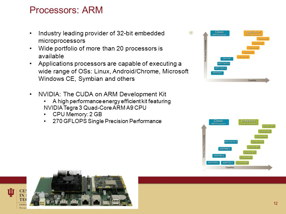 Processors: ARM Industry leading provider of 32-bit embedded microprocessors Wide portfolio of more than 20 processors is available Applications processors are capable of executing a wide range of OSs: Linux, Android/Chrome, Microsoft Windows CE, Symbian and others NVIDIA: The CUDA on ARM Development Kit A high performance energy efficient kit featuring NVIDIA Tegra 3 Quad-Core ARM A9 CPU CPU Memory: 2 GB 270 GFLOPS Single Precision Performance 12