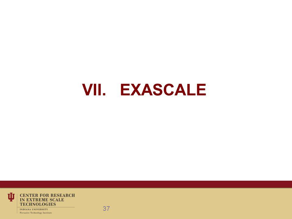 VII. EXASCALE 37
