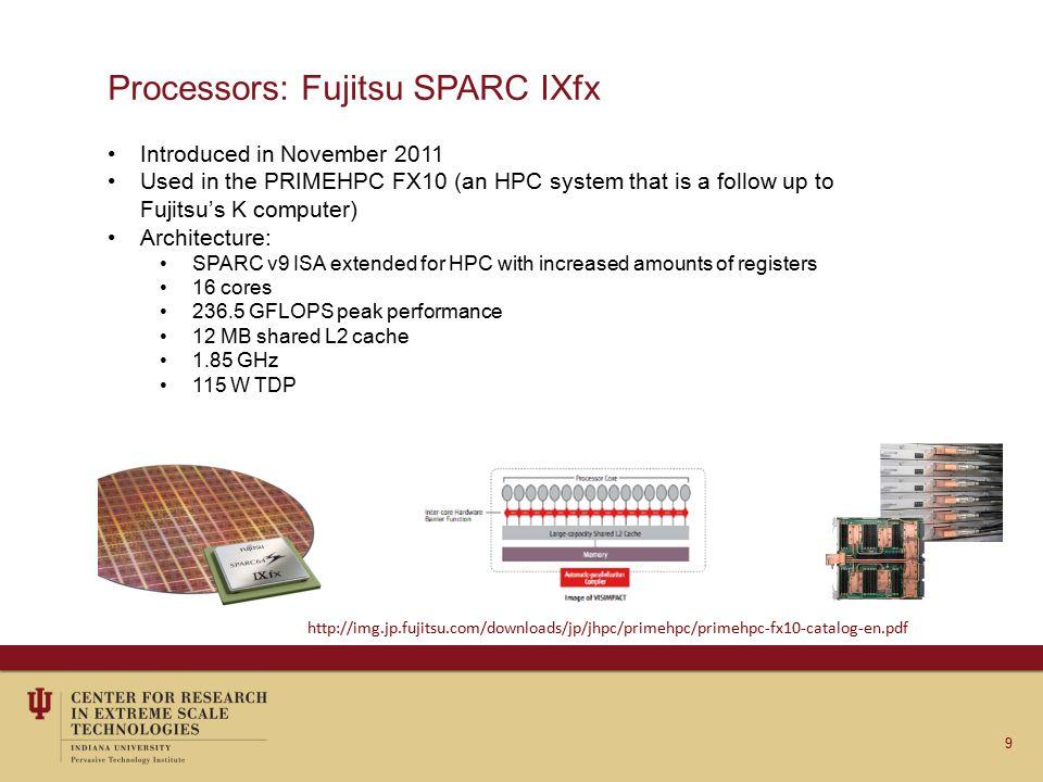 IX. CANONICAL HPC SYSTEM 40