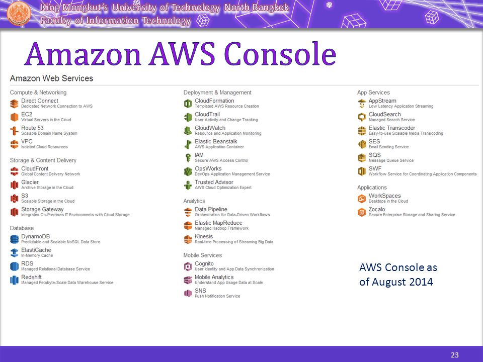 23 AWS Console as of August 2014