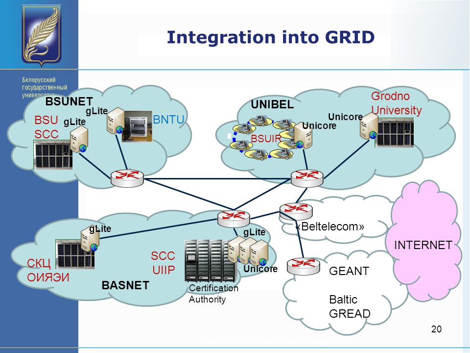 20 Integration into GRID BSUNET UNIBEL BASNET «Beltelecom» GEANT Baltic GREAD INTERNET СКЦ ОИЯЭИ BSU SCC SCC UIIP Grodno University BNTU BSUIR gLite Unicore gLite Certification Authority Unicore