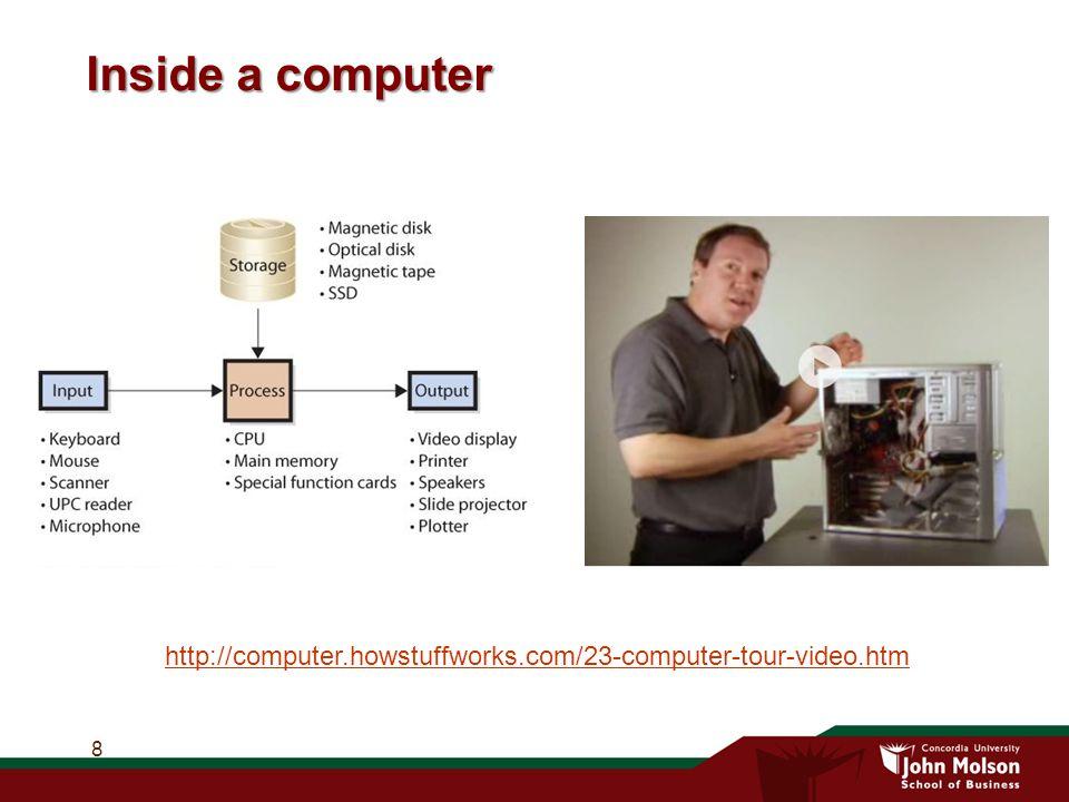 Inside a computer 8 http://computer.howstuffworks.com/23-computer-tour-video.htm