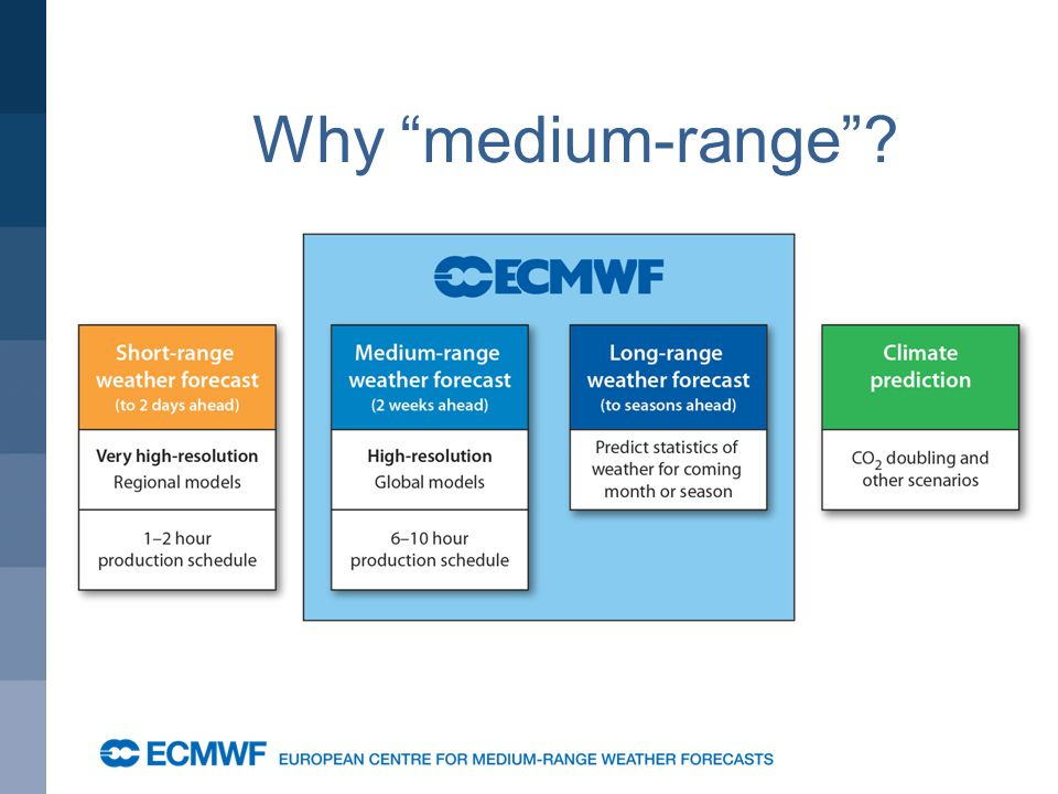 Why medium-range ?