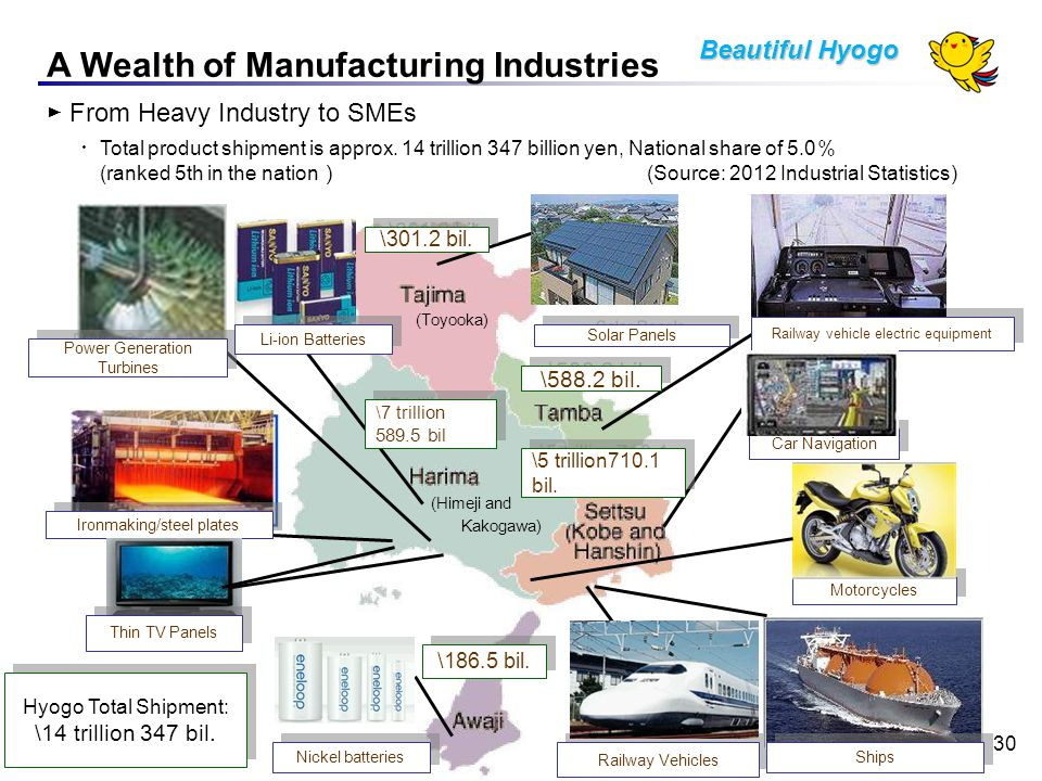 ► From Heavy Industry to SMEs ・ Total product shipment is approx.