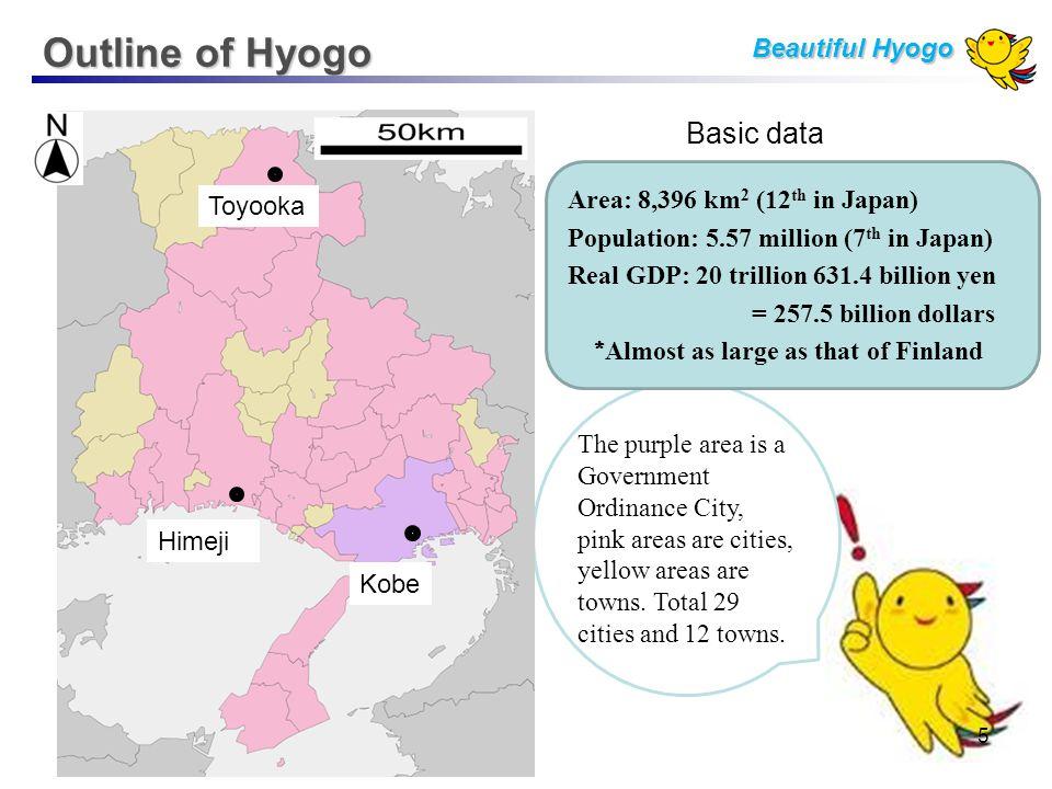 太平洋 日本海 The purple area is a Government Ordinance City, pink areas are cities, yellow areas are towns. Total 29 cities and 12 towns. Basic data 姫路 神戸