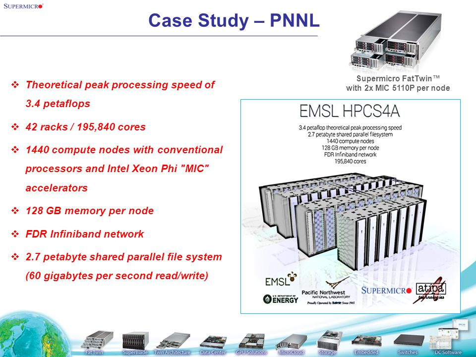  Theoretical peak processing speed of 3.4 petaflops  42 racks / 195,840 cores  1440 compute nodes with conventional processors and Intel Xeon Phi MIC accelerators  128 GB memory per node  FDR Infiniband network  2.7 petabyte shared parallel file system (60 gigabytes per second read/write) Case Study – PNNL Supermicro FatTwin™ with 2x MIC 5110P per node