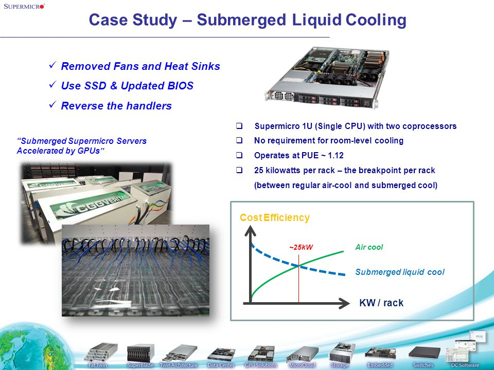 Submerged Supermicro Servers Accelerated by GPUs  Supermicro 1U (Single CPU) with two coprocessors  No requirement for room-level cooling  Operates at PUE ~ 1.12  25 kilowatts per rack – the breakpoint per rack (between regular air-cool and submerged cool) Case Study – Submerged Liquid Cooling Cost Efficiency Air cool Submerged liquid cool KW / rack ~25kW Removed Fans and Heat Sinks Use SSD & Updated BIOS Reverse the handlers