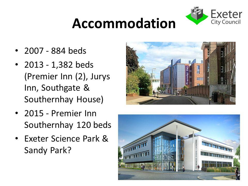 Accommodation 2007 - 884 beds 2013 - 1,382 beds (Premier Inn (2), Jurys Inn, Southgate & Southernhay House) 2015 - Premier Inn Southernhay 120 beds Exeter Science Park & Sandy Park