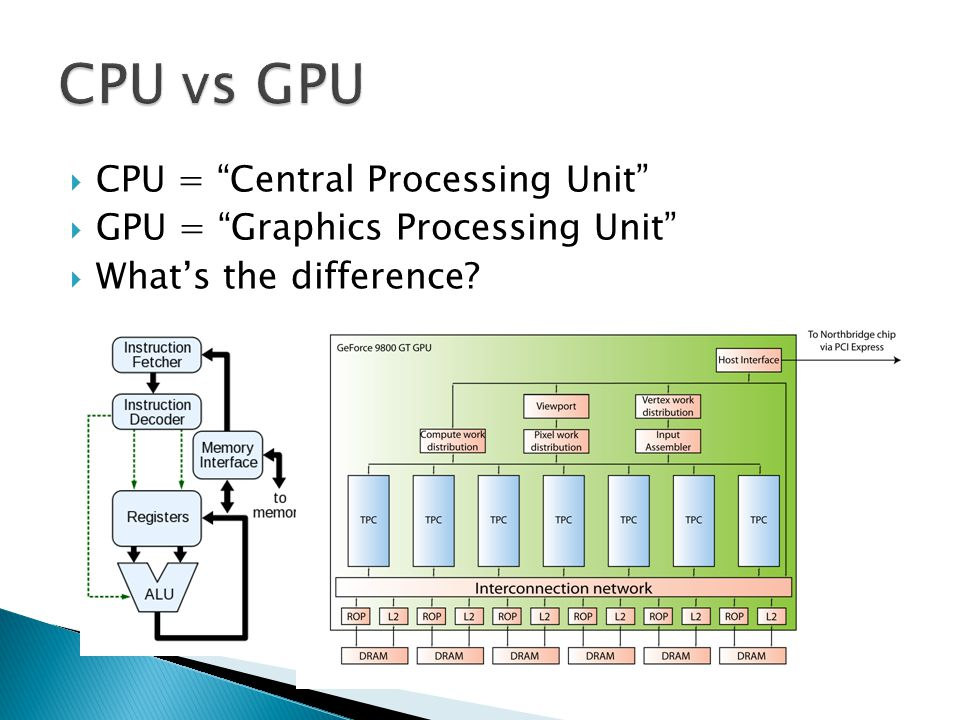  CPU = Central Processing Unit  GPU = Graphics Processing Unit  What's the difference