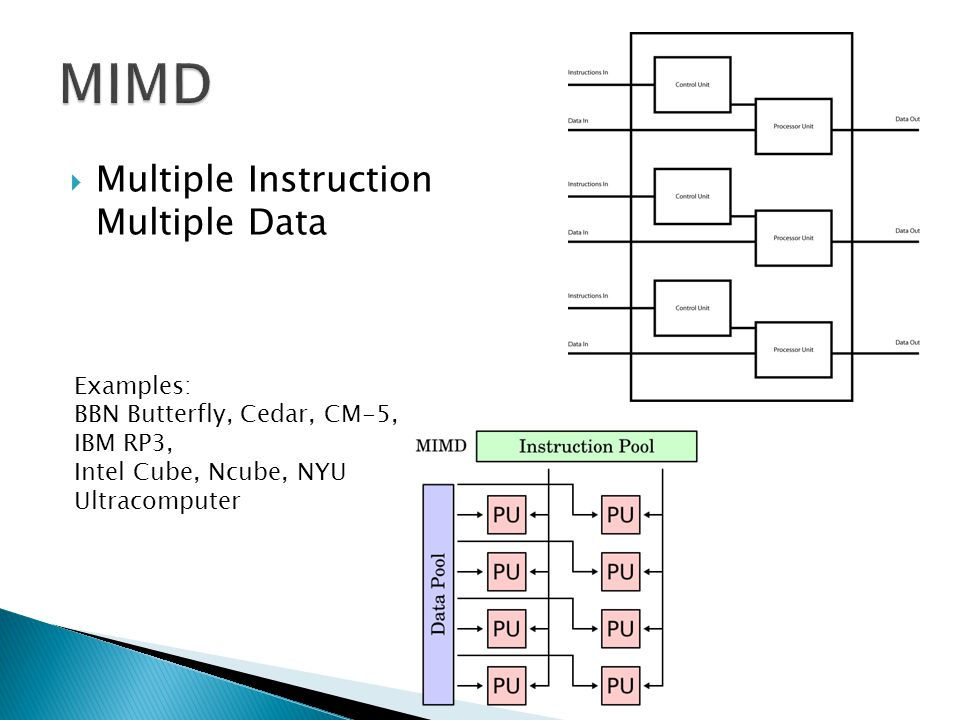  Multiple Instruction Multiple Data Examples: BBN Butterfly, Cedar, CM-5, IBM RP3, Intel Cube, Ncube, NYU Ultracomputer