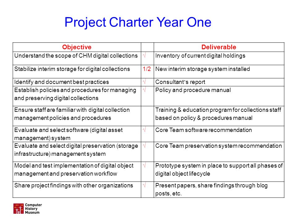 Project Charter Year One 7 ObjectiveDeliverable Understand the scope of CHM digital collections√Inventory of current digital holdings Stabilize interi